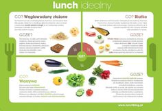 Lunch idealny