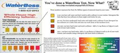 Did you know that you water hardness makes a big difference on how to wash your cloth diapers? Here's an explanation of the waterboss water hardness test and what it means for your wash routine.
