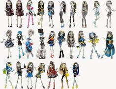 All about Monster High: Collections