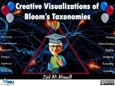 Creative Visualizations of Bloom's Taxonomies! by Zaid Alsagoff via slideshare – Best Education Learning Resources, Teaching Tools, Teacher Resources, Teaching Ideas, Creative Teaching, Instructional Technology, Educational Technology, Technology Articles, Brain Based Learning