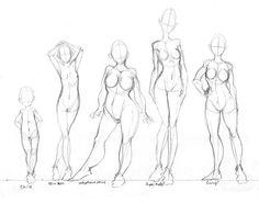 Resultado de imagen para female body reference