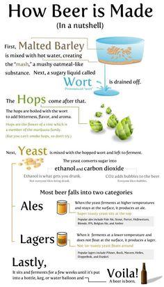 Fazer a minha primeira cerveja em casa. Por que? Além de um enorme desafio, já que fazer cerveja envolve diversos detalhes, consumir um produto inteiramente feito por você, de forma 100% natural, não tem preço.