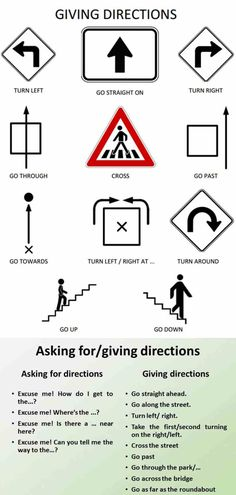 You will find these English expressions useful if you are lost or want to get to a particular place or give directions to others. Below is the list of common phrases of asking for and giving directions in English. English Activities For Kids, English Lessons For Kids, English Tips, English Fun, English Study, English Words, Learn English, English Language Learning, Teaching English