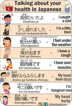 Japanese is a language spoken by more than 120 million people worldwide in countries including Japan, Brazil, Guam, Taiwan, and on the American island of Hawaii. Japanese is a language comprised of characters completely different from Basic Japanese Words, Japanese Phrases, Study Japanese, Japanese Kanji, Japanese Culture, Learning Japanese, Learning Italian, Language School, Language Study