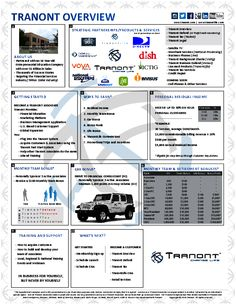 Tranont overview tear sheet