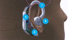 freewavz earbuds - Google zoeken