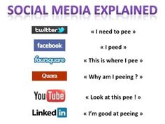 """a humorous look at the different Social Media sites and how they work! This should be updated to include pinterest, lol. """"Here are all my favorite pics of pee"""""""