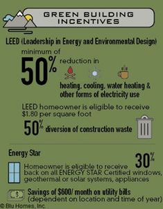 Energy Efficient Home Upgrades in Los Angeles For $0 Down -- Home Improvement Hub -- Via - LEED and ENERGY STAR Certifiable