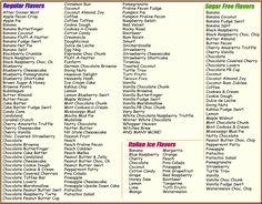 http://picozoom.com/ice-cream-flavors-list.html