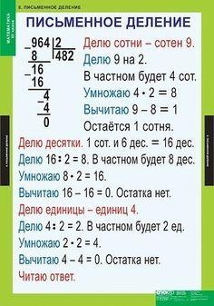 Фотография English Primary School, School Jobs, Montessori Homeschool, Math Courses, Math Vocabulary, Brain Training, Writing Lessons, Elementary Science, Math For Kids