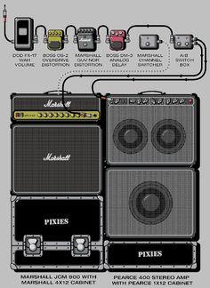GuitarGeek | joey santiago of pixies