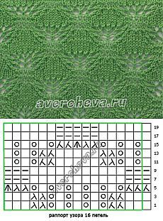 Another lovely stitch pattern. Why always Russian?