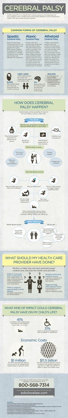 Cerebral Palsy Infographic. Repinned by SOS Inc. Resources pinterest.com/sostherapy/.