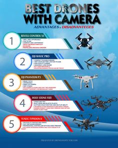 """The BEST Pocket Drone With Hd Camera For Beginners And Pro""""s: Do all drones have a camera? Drones, Drone Quadcopter, Drone With Hd Camera, Drone Technology, Mavic, Best Camera, Drone Photography, Crete Greece, Cyprus"""