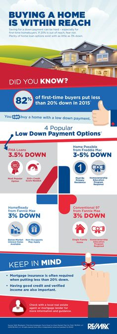 First-time homebuyers:  You're closer to a down payment than you think: http://divitodreammakers.com/uncategorized/first-time-homebuyers-youre-closer-to-a-down-payment-than-you-think/