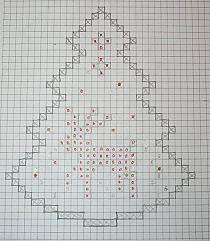 szydełko - Boże Narodzenie na Stylowi.pl Christmas Afghan, Crochet Christmas Ornaments, Christmas Crochet Patterns, Crochet Snowflakes, Christmas Cross, Cross Stitch Owl, Cross Stitching, Cross Stitch Patterns, Hardanger Embroidery