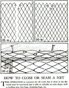 net making, netting, knitting, how to make a net Net Making, Lace Making, Weaving Art, Loom Weaving, Knots Guide, Medieval Crafts, Paracord Knots, Rope Crafts, Scroll Pattern
