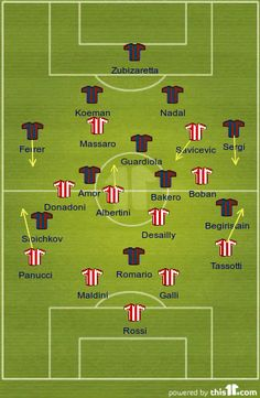 finale de la C1 94 : Milan AC - Barcelone 4-0