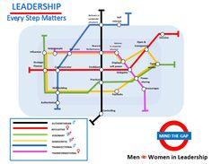 Leadership Map - Men vs Women Soft Power, Men Vs Women, Mind The Gap, Women In Leadership, Man Vs, Trust, Mindfulness, Positivity, Map