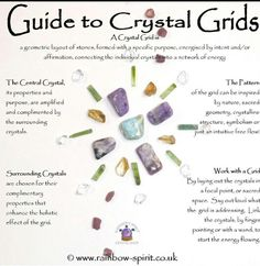 Guide to crystal grids