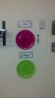 Teaching 4 Real bathroom idea.  Students put name with Expo marker on Dollar Tree plates when they go and erase upon return.