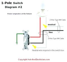Stupendous Lamp Pole Wiring Wiring Diagram Wiring Cloud Hisonuggs Outletorg