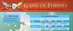 Game of Phones, las ventas de aplicaciones de Android e iOS  http://www.xatakandroid.com/p/85333