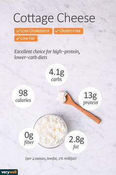 21 best cottage cheese nutrition images cottage cheese nutrition rh pinterest com