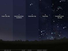 Диаграмма ночного неба