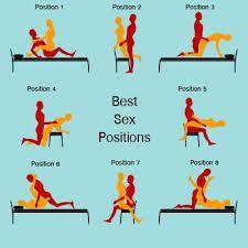 Best sex position for lesbians