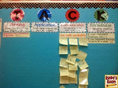Runde's Room: Using TACK for Math Instruction