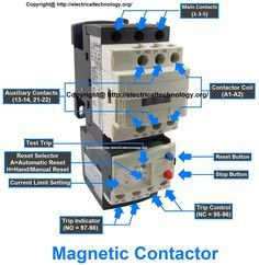 Rated characteristics of Electrical Contactors Electro-magnetic contactors thermal overload relay Contact Making Capacity Electro-pneumatic Breaking Capaci