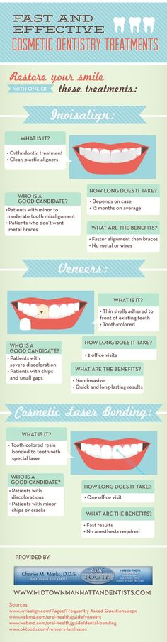 Before you undergo any cosmetic dentistry procedure, it's important to familiarize yourself with all of your available treatment options and to find out whether you're a good candidate for them. To get a better idea of your cosmetic dentistry treatment options, browse through this infographic. Source: http://www.midtownmanhattandentists.com/676968/2013/04/09/fast-and-effective-cosmetic-dentistry-treatments.html