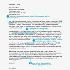 Sample Cover Letter For Online English Teacher