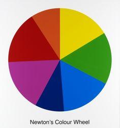 Newton's Colour Wheel - Damien Hirst - 2012 - 58066
