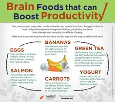 Every food you eat enters your blood stream and flow to the brain, affecting the way you think, feel and work. By eating correctly you can boost your brain power as much as according to the World Health Organization. Healthy Brain, Brain Food, Brain Health, Healthy Life, Healthy Eating, Healthy Snacks, Bone Health, Healthy Cooking, Clean Eating