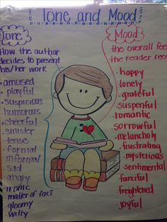 Anchor chart for Tone and Mood
