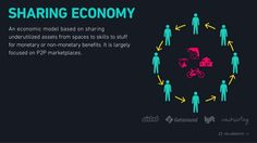 """Sharing economy,"" ""peer economy,"" ""collaborative economy,"" and ""collaborative consumption. Collaboration thinking pioneer Rachel Botsman breaks it down. Private Pilot, Sharing Economy, Definitions, Marketing, Business, Wall Street, Opportunity, Meet, Model"