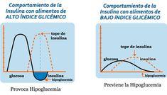 hiper-hipo glucemia