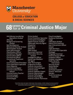 Why should I study criminal justice? 68 potential careers for a Criminal Justice Major Online College, Education College, College Tips, College Majors, Criminal Justice Careers, Secondary Activities, Educational Psychologist, Types Of Education, Education Major