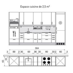 "The book ""La maison sur mesure"" by Dominique Rabin at Éditions Le Moniteur is showing the best kitchen plans that will answer all dilemmas about arranging it. No matter of the size the design. One Wall Kitchen, Kitchen Room Design, Kitchen Sets, Home Decor Kitchen, Interior Design Kitchen, Kitchen Furniture, Home Design, Küchen Design, Layout Design"