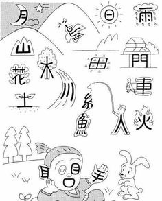 Kanji memory tricks