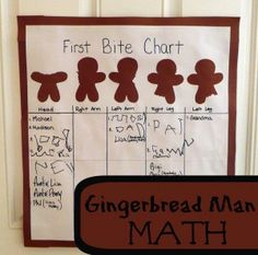Fun way to add a little playful learning to eating gingerbread men