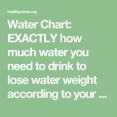 Water Chart: EXACTLY how much water you need to drink to lose water weight according to your body
