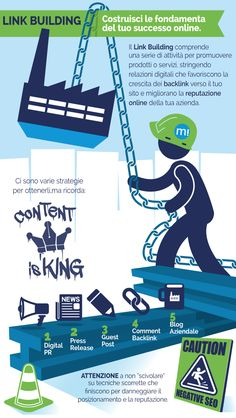 Link building SEO: strategie di web marketing