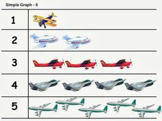 Airplanes lesson plan - airplane counting activity