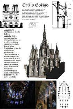 Construcción gótica