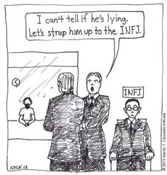 Strap him to the INFJ