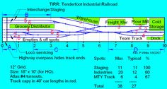 N Scale Shelf Track Plans | ... where I could run two engines, I would have investigated N scale