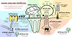 Mapa online úspěchu | Pavel Říha